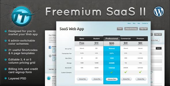 Live Preview of Freemium SaaS Wordpress CMS + Blog Theme II